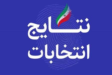 افزایش ۸ درصدی مشارکت استان تهران در انتخابات